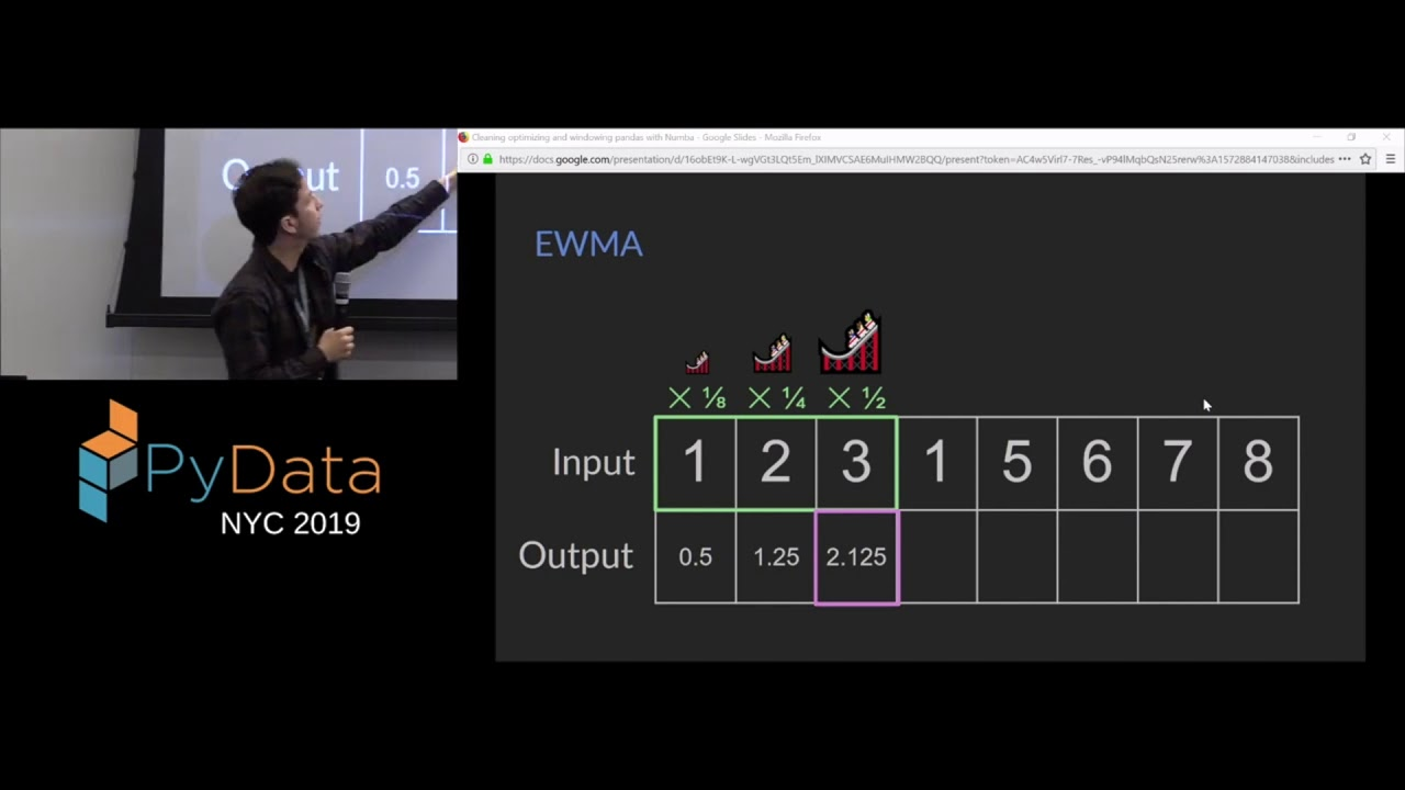 Image from Cleaning, optimizing and windowing pandas with numba