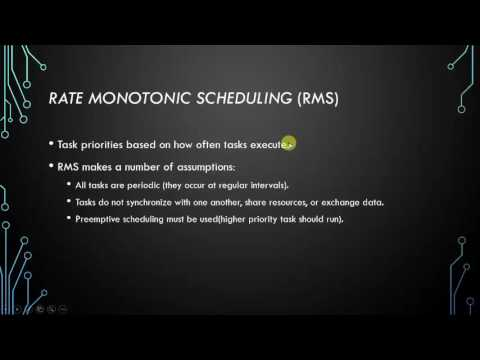 RTOS: Session6, Rate Monotonic Scheduling