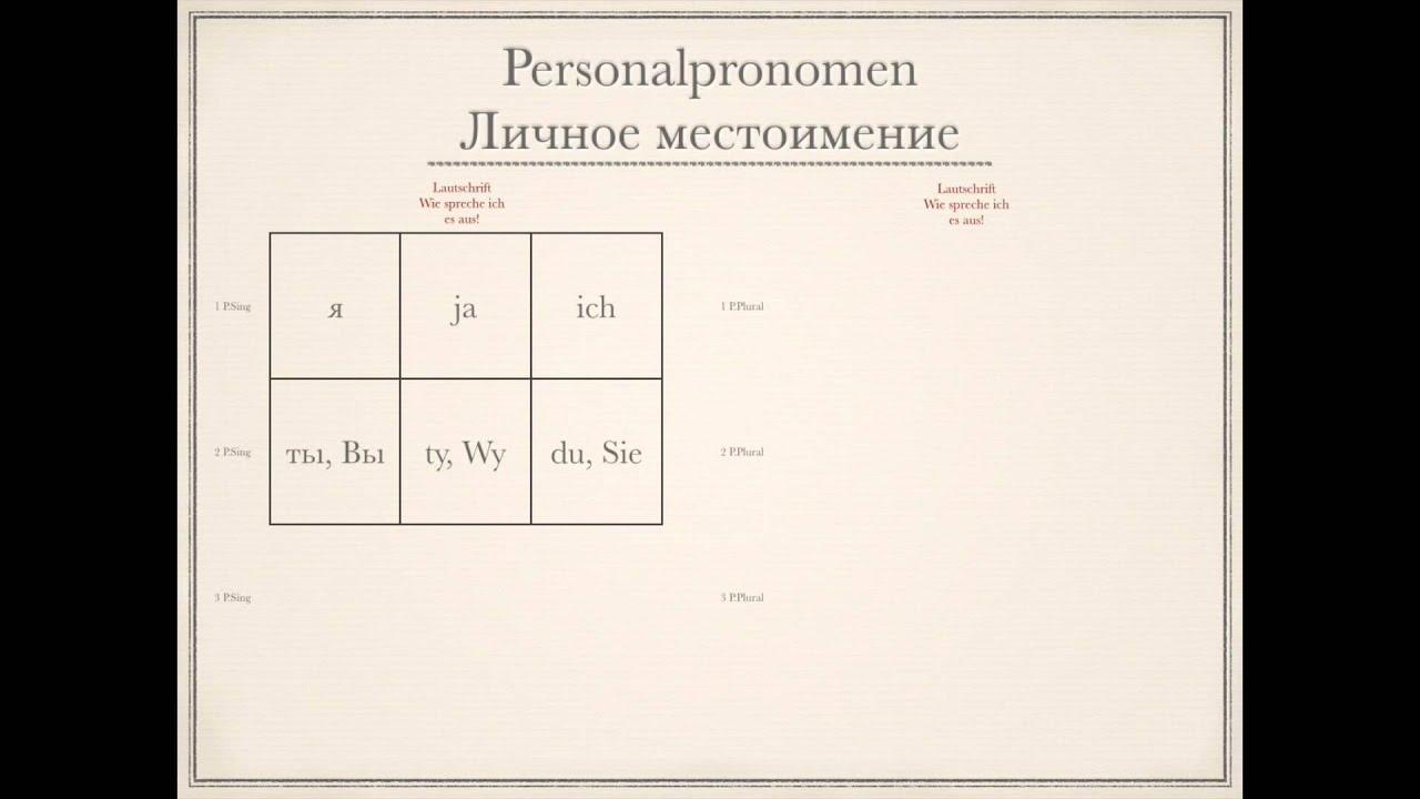 Alles gute zum geburtstag auf russisch aussprache