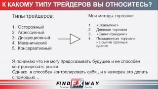 Как составить торговый алгоритм для Форекс