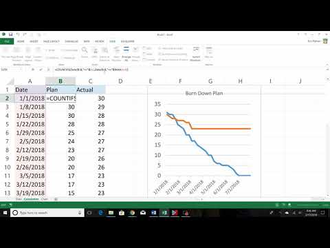 Burn Down Chart - Excel 2013