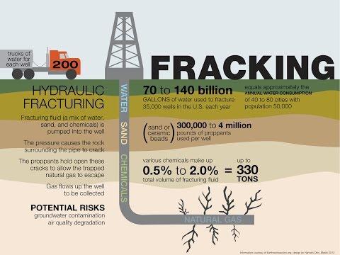 Robert Rapier: Bottom Coming Soon in Oil?
