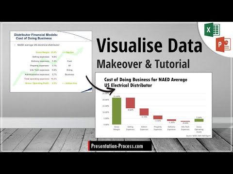 Visualize Data Better In Business Slides | Excel & PowerPoint Tutorial