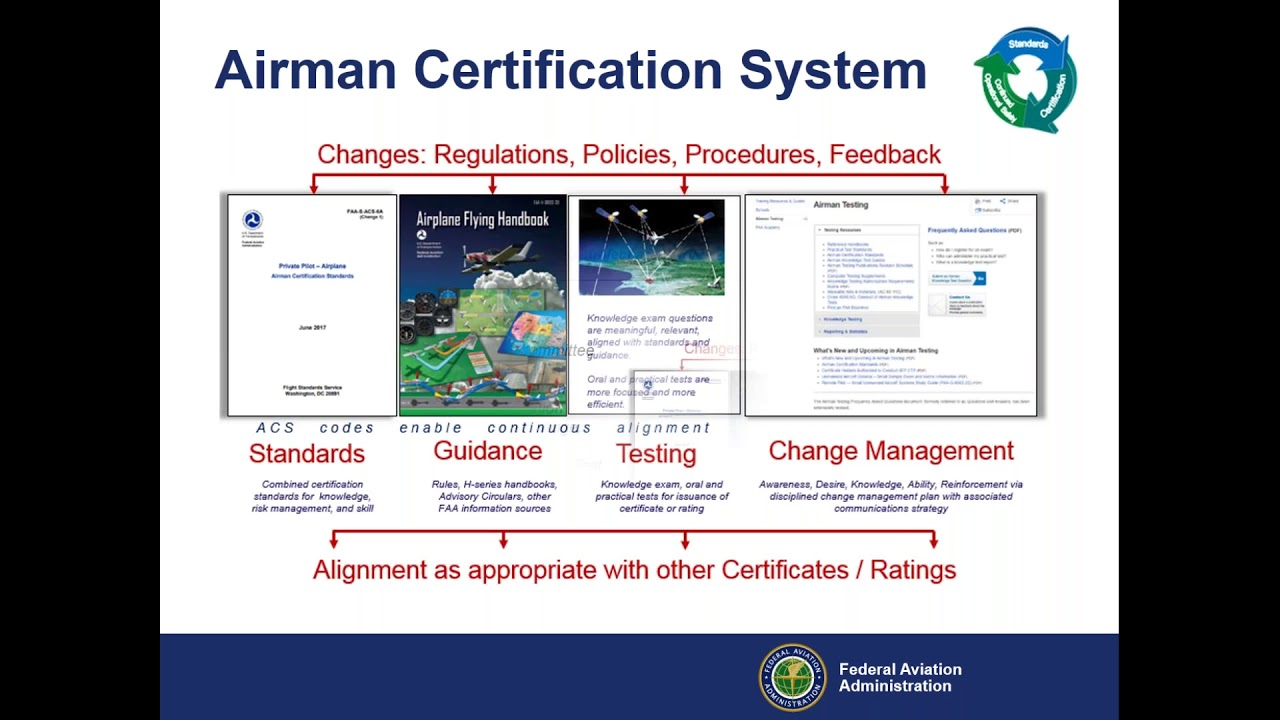 Airman Certification Standards Updates 2018 Youtube