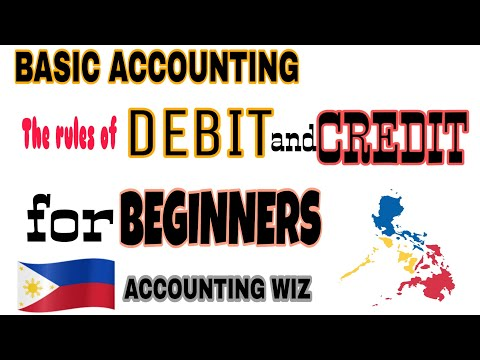 Basic Accounting- How to learn Accounting in 50 minutes for Beginners (Lesson 1)