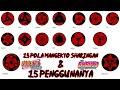 15 Pola Mangekyo Sharingan & 15 Penggunanya! Serta Kekuatan Khususnya..!! LENGKAP