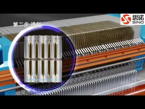 Membrane Filter Press Operation