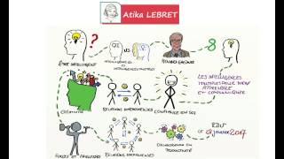 Les intelligences multiples pour mieux apprendre et mieux communiquer - Atika Lebret