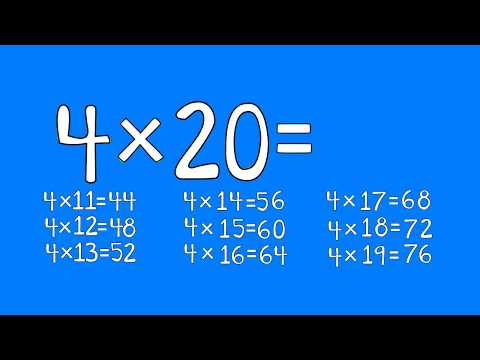 4 Times Table Song 1120  The Four Rap 4  Freddy Shoehorn