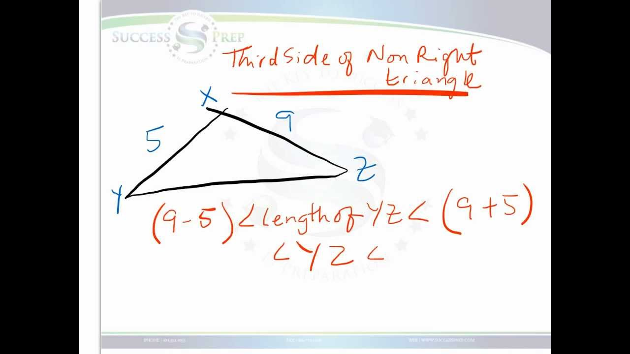 Video Atlanta Math Tutor : Third Side Of A Non Right Triangle