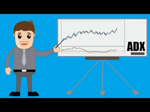 Learn Forex - Average Directional Index - ADX