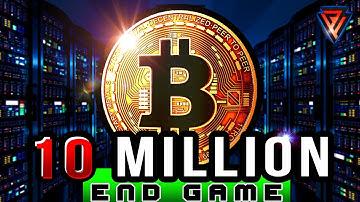 Bitcoin Dollar Umrechner