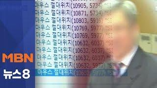 """대선 전 1만 9천 건 댓글 작업…""""체포영장 신청"""""""