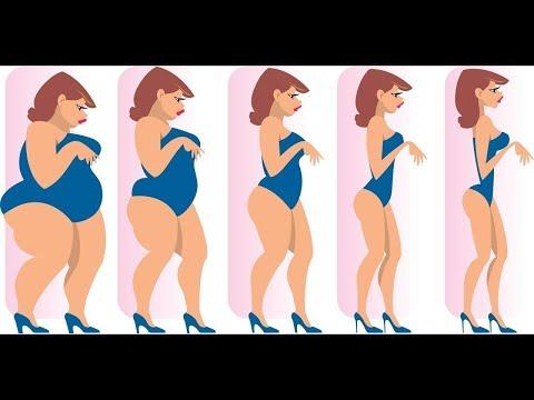 Честные отзывы о поясе для похудения Extreme Power Belt