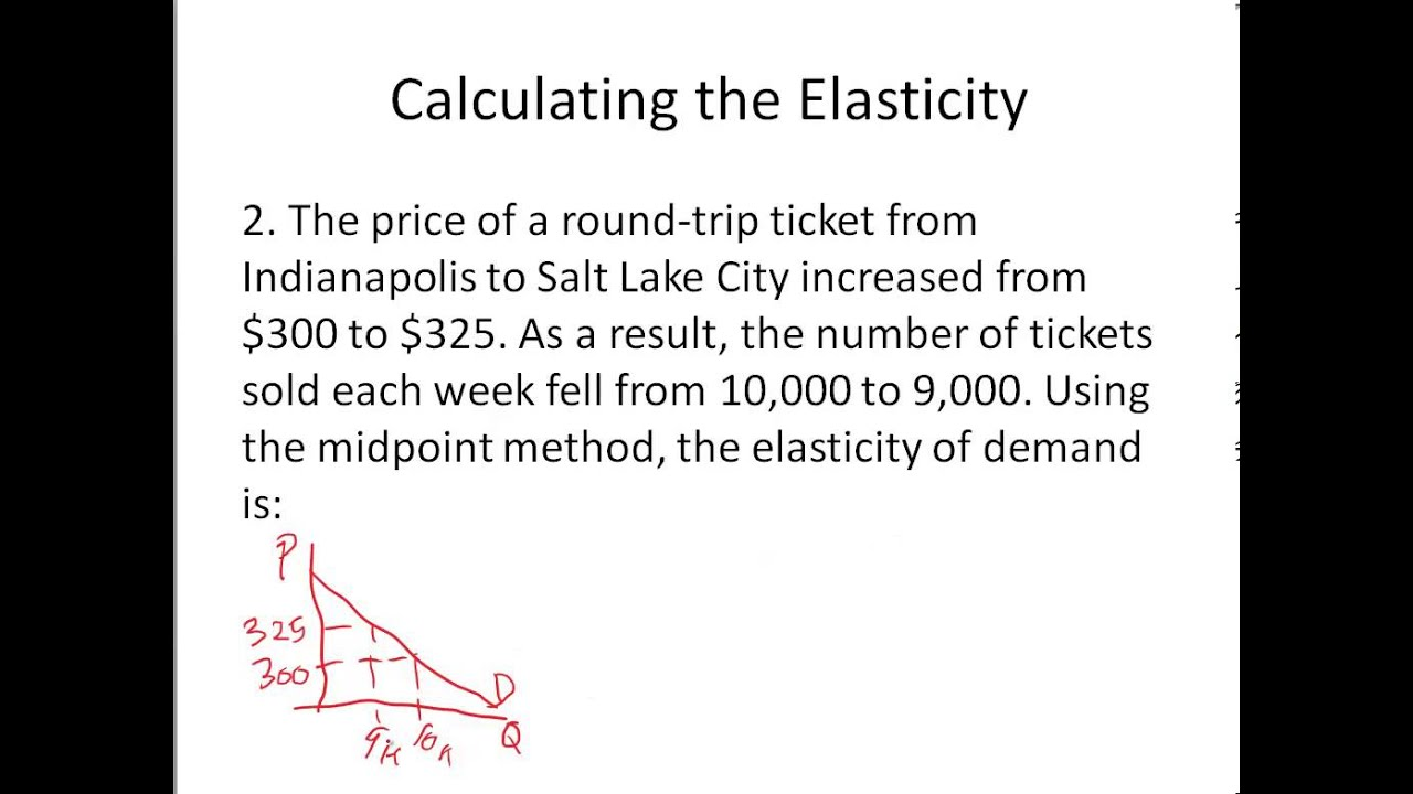 Four Questions On Elasticity Of Demand Youtube