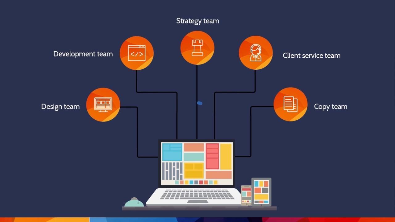 Dubai's #1 Web Design & Development Company | 360° Digital Marketing