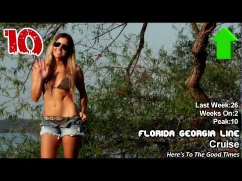 Top 50 Songs December 2012 - Weiland Single Charts - (12/1/2012)