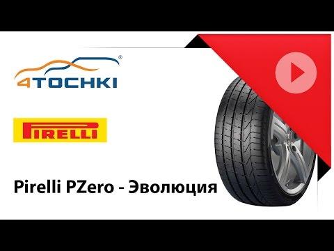Рекламный ролик Pirelli PZero - Эволюция