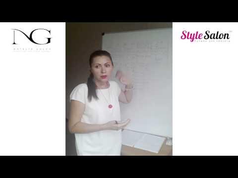 Видео Теория наращивание ногтей видео