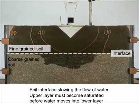 Healthy Soils part 1: Soil Science for Sustainable Landscapes