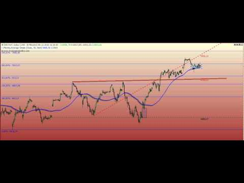 Dax Daily 08.12.2010