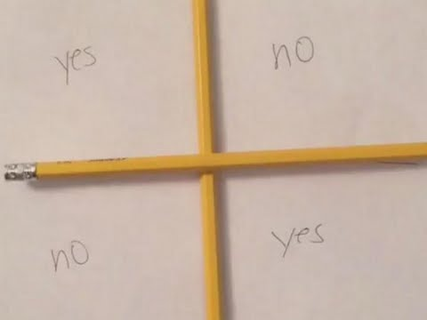 The Truth About Viral Charlie Charlie Challenge
