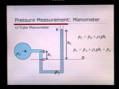 Introduction to Fluid Mechanics, Podcast #8: Manometry, Pressure Measurement