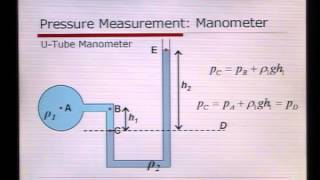 Introduction to Fluid Mechanics, Podcast #8: Manometry, Pressure Measurement