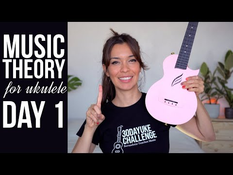 Music Theory for Ukulele Tutorial Videos
