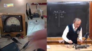 видео §  4. Электрическое сопротивление и проводимость