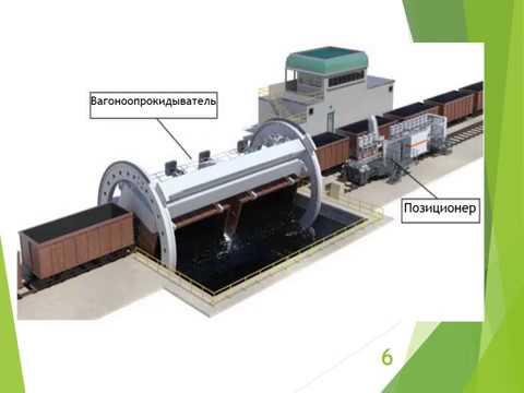 Оптимизация движения грузового состава при прохождении автоматического  вагоноопрокидывателя