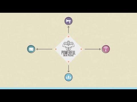 Algorithm :: a digital marketing agency