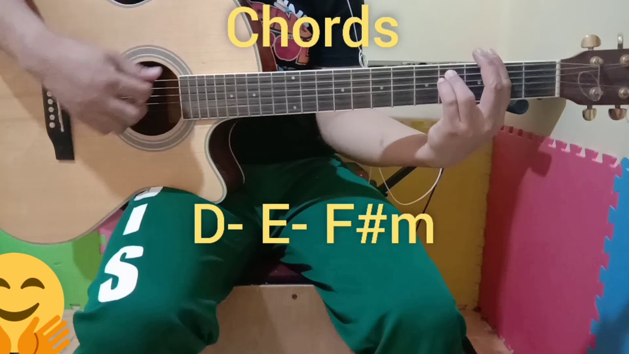 Coffin Dance Meme Guitar Chords Tutorial No Capo Youtube