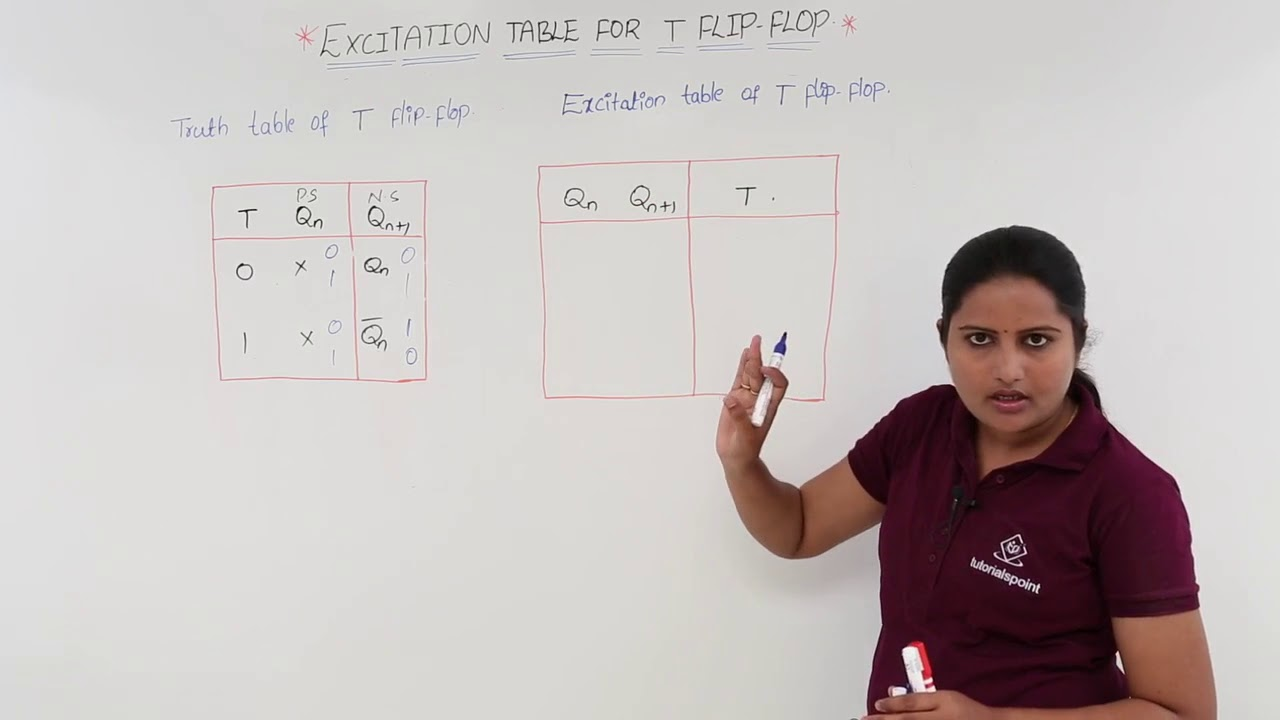 Excitation Table For T Flip Flop Youtube And Logic Diagram The Conversion Of Sr To Jk
