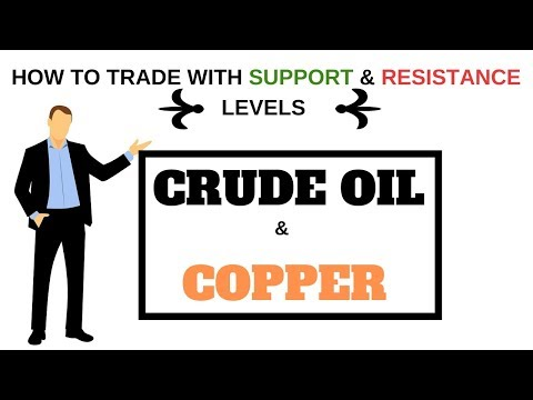 HOW TO TRADE WITH SUPPORT & RESISTANCE -CRUDE OIL & COPPER