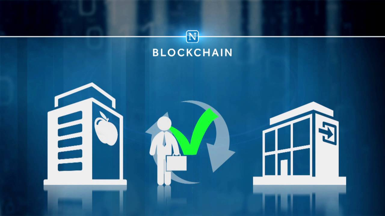 Wat is blockchain-technologie?