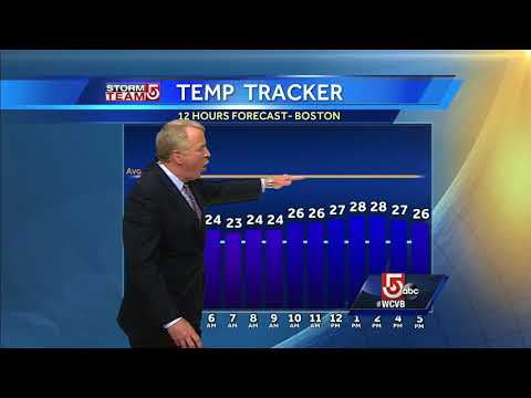 Video: Frigid start with temps in 20s