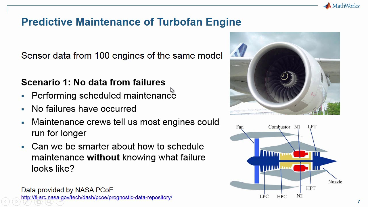 Predictive Maintenance: Unsupervised and Supervised Machine Learning