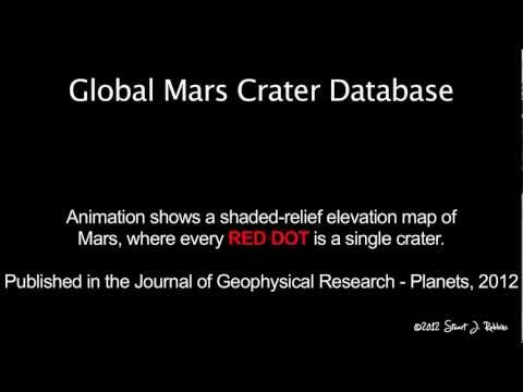 Global Mars Crater Database, Complete to 1 km