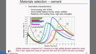 chemical admixtures and concrete sustainability mix optimization for constructability