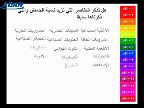 Alkaline Water / Adan - Arabic