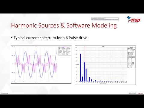 ETAP Power Quality - Fundamentals of Harmonics - YouTube