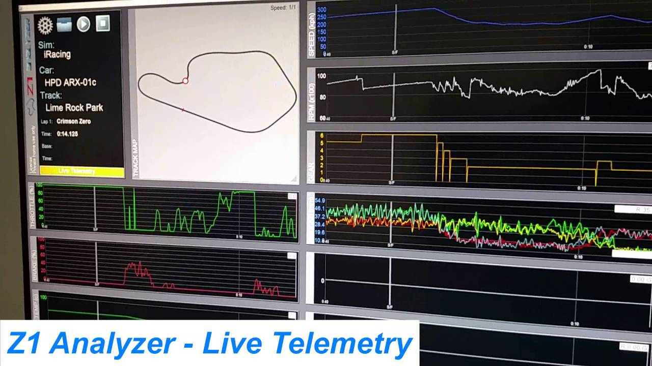Z1 Analyzer Live Telemetry