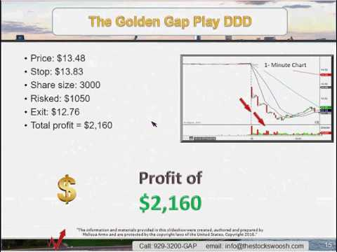 Earn 250k/Yr Trading The Patterns Of Institutional Money In Gaps