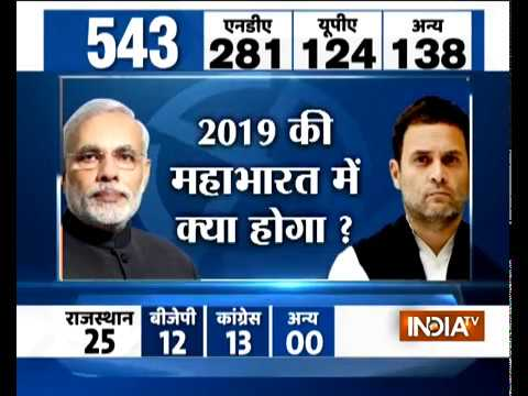 Opinion Poll: NDA likely to get clear majority with 281 seats if Lok Sabha elections were held toda Mp3