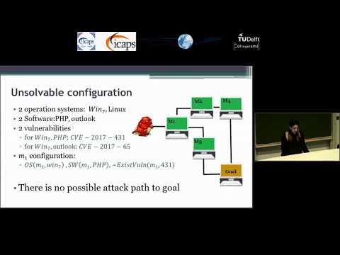 "ICAPS 2018: Dorin Shmaryahu on ""Simulated Penetration Testing as Contingent Planning"""