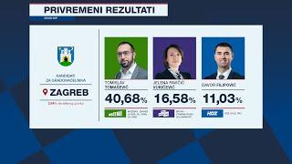Preliminarni Rezultati Lokalnih Izbora U Hrvatskoj