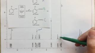 NMR Analysis - Assigning a Spectrum for a Mixture of Products