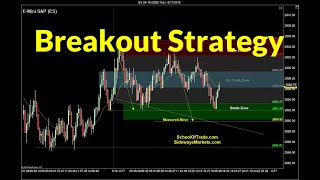 Range Breakout Strategy | Crude Oil, Emini, Nasdaq, Gold, Euro