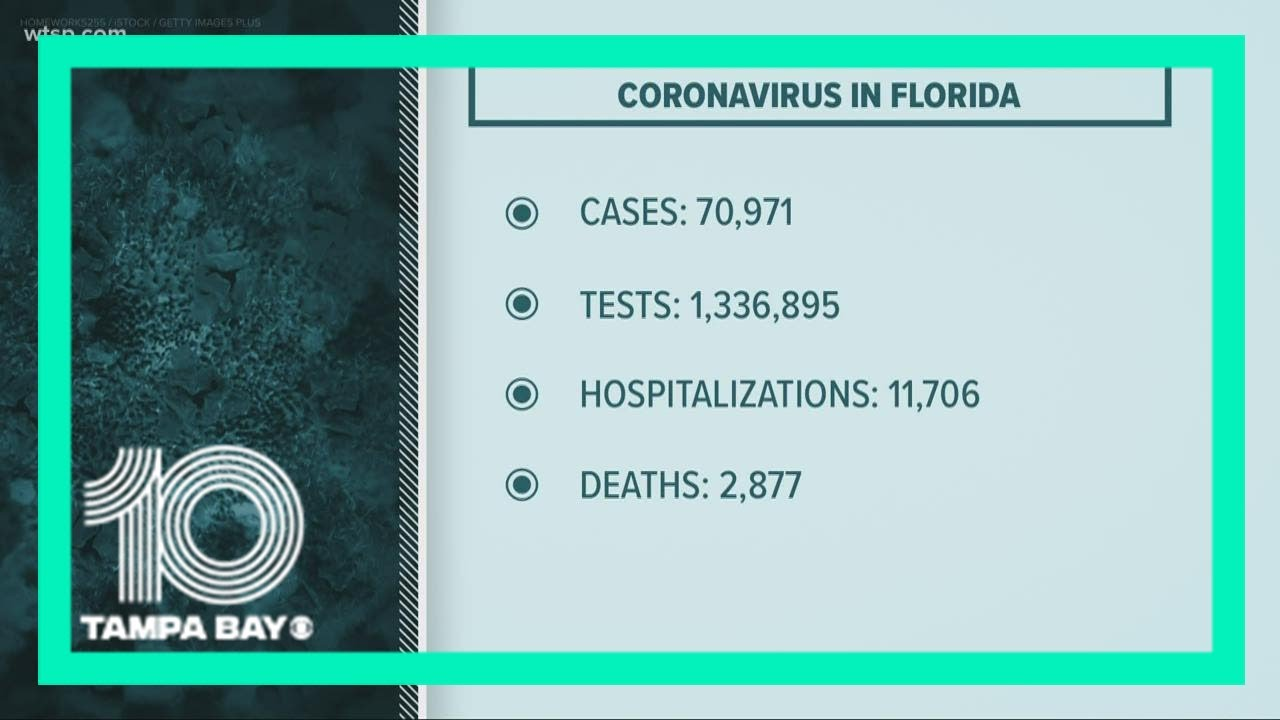 As Florida COVID cases rise in younger people, DeSantis says state ...
